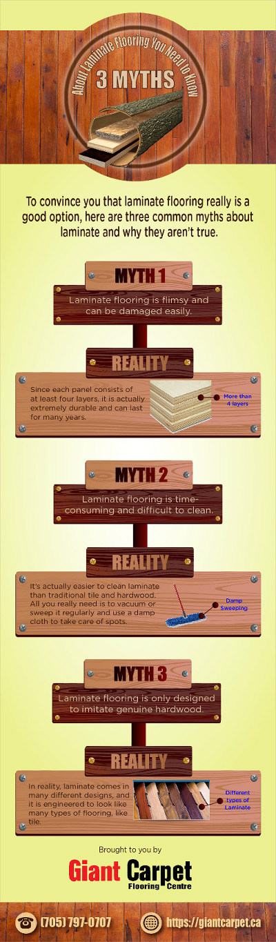 Three Myths About Laminate Flooring You Need to Know